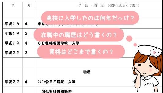 生まれ 履歴 書 年 平成 13